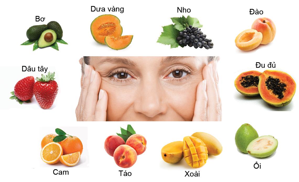 Những thực phẩm tốt cho mắt của người bệnh thoái hóa điểm vàng